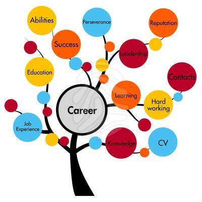 High School Student Resume Sample - Resume Companion